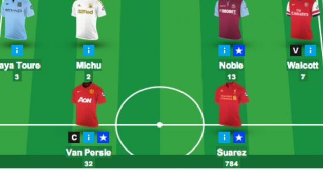 Luis Suarez gets 784 points in Fantasy Football after technical glitch