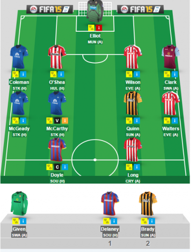 Here's the 2014 Irish Fantasy Football team of the year