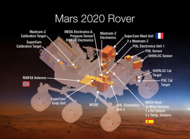 A concept image of the tools that will be placed on NASA's Mars 2020 rover.