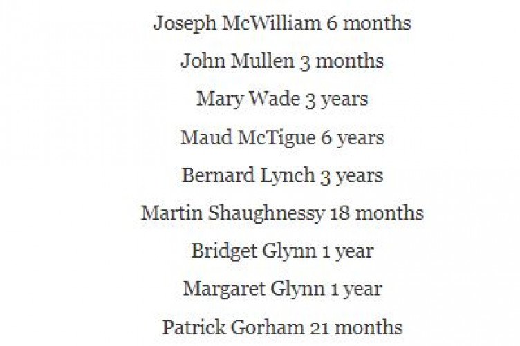 017e074a6c9 These were the 796 children who died at Tuam Mother and Baby Home