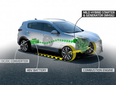 Kia Motors Will Introduce Its First 48v Sel Mild Hybrid Later This Year