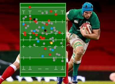 Beirne was very busy on Sunday in Cardiff.